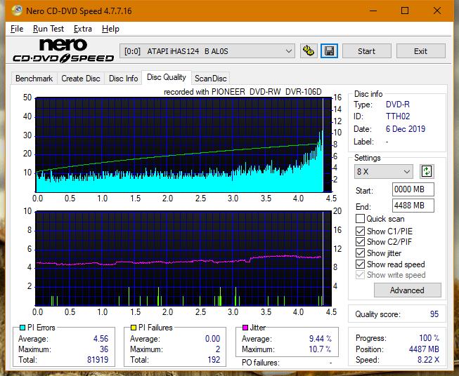 Pioneer DVR-106PC 2004r-dq_1x_ihas124-b.png