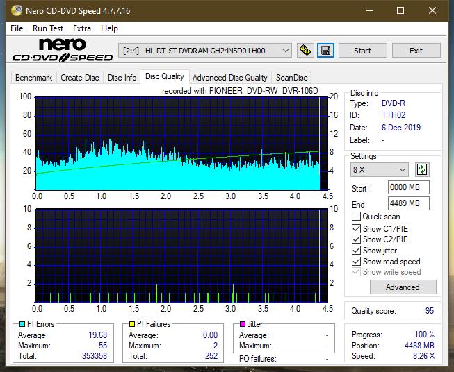 Pioneer DVR-106PC 2004r-dq_2x_gh24nsd0.png