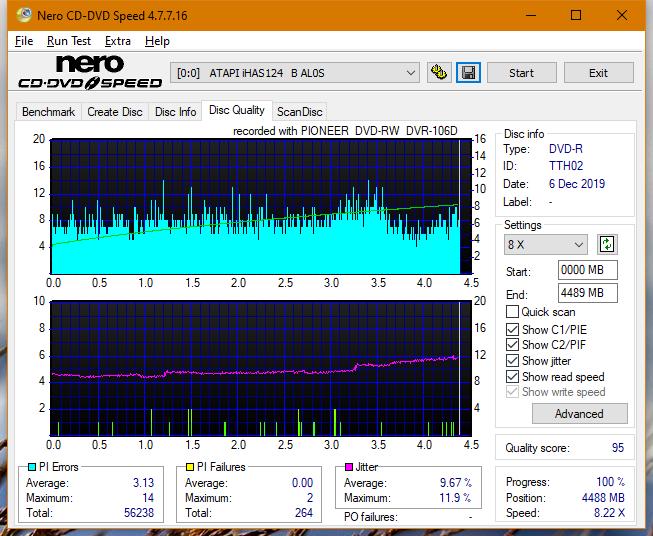Pioneer DVR-106PC 2004r-dq_4x_ihas124-b.png