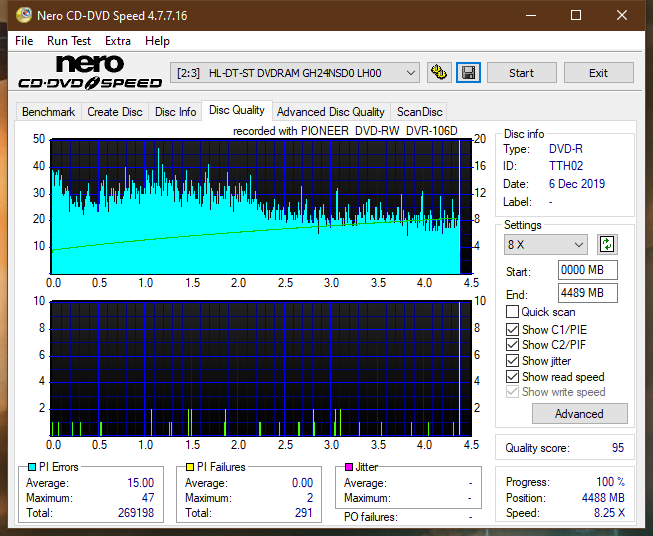 Pioneer DVR-106PC 2004r-dq_4x_gh24nsd0.png