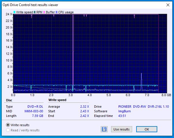 Pioneer DVR-116\-A16\-216\-S16-05-02-2020-22-00-2-4x-pioneer-dvd-rw-dvr-216d-hjdp079393wl-burn.png