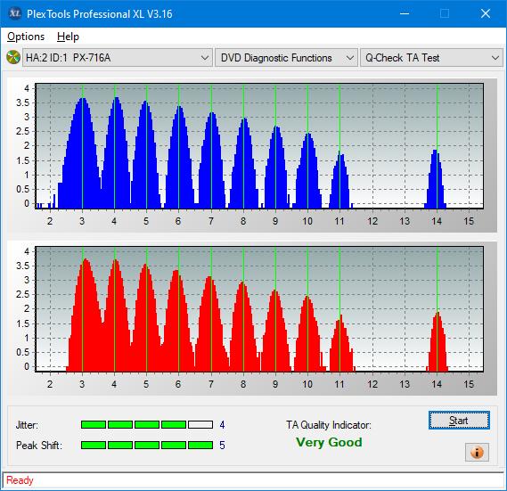 Teac DV-W28S-A93-ta-test-inner-zone-layer-0-_8x_px-716a.png