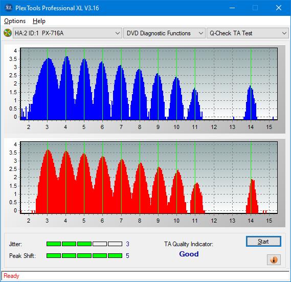 Teac DV-W28S-A93-ta-test-middle-zone-layer-1-_4x_px-716a.png