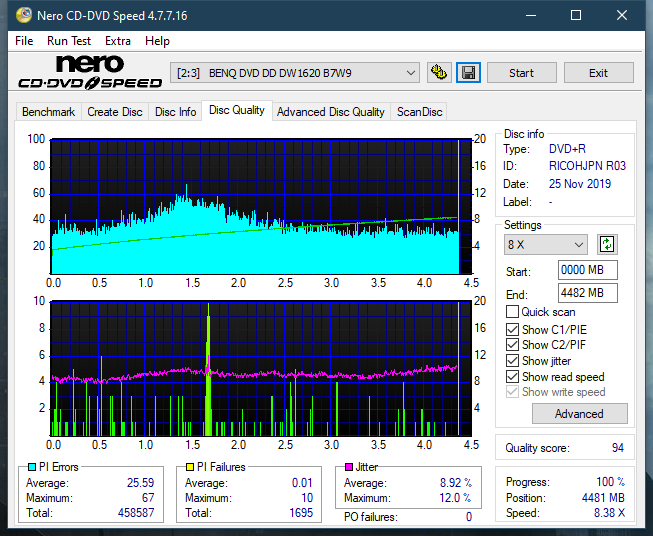 Samsung SH-224BB \SH-224DB\SH-224FB\Samsung SH-224GB-dq_16x_dw1620.png