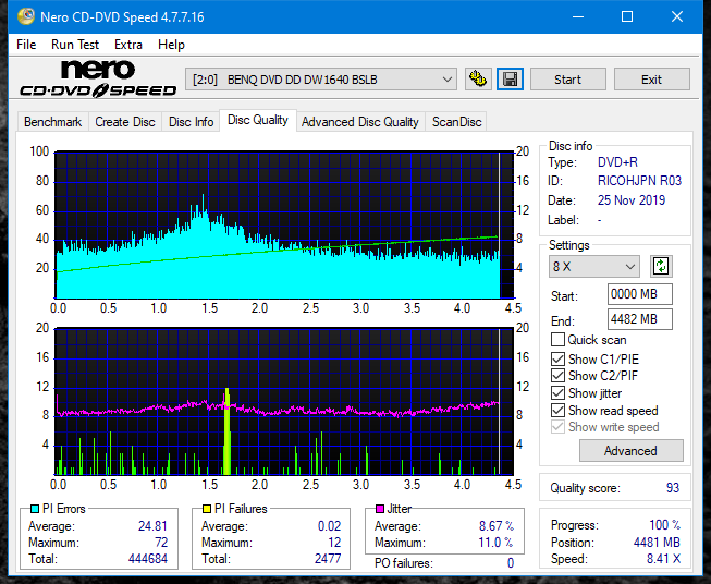 Samsung SH-224BB \SH-224DB\SH-224FB\Samsung SH-224GB-dq_16x_dw1640.png