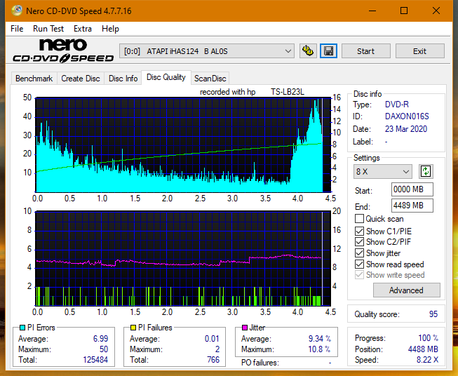HP TS-LB23L-dq_8x_ihas124-b.png