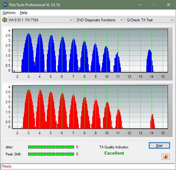 Plextor PX-612U-ta-test-middle-zone-layer-1-_4x_px-716a.png