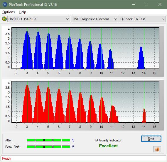 Plextor PX-612U-ta-test-inner-zone-layer-1-_6x_px-716a.png