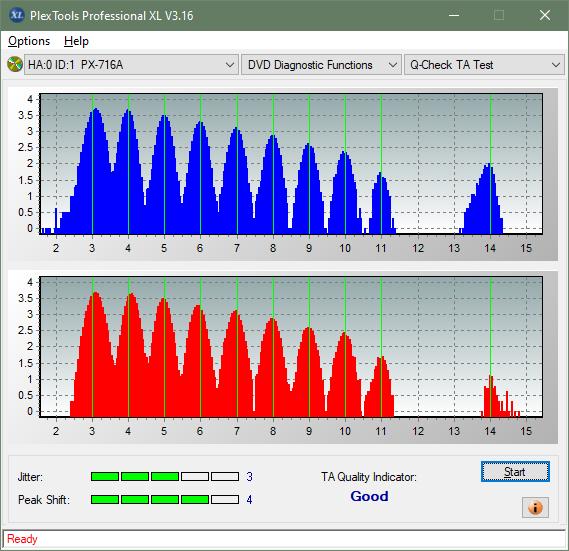 Plextor PX-612U-ta-test-inner-zone-layer-0-_3x_px-716a.png