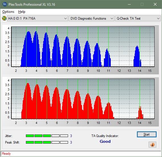 Plextor PX-612U-ta-test-outer-zone-layer-0-_6x_px-716a.png