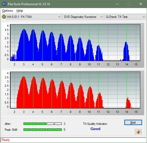 Plextor PX-612U-ta-test-inner-zone-layer-1-_3x_px-716a.png