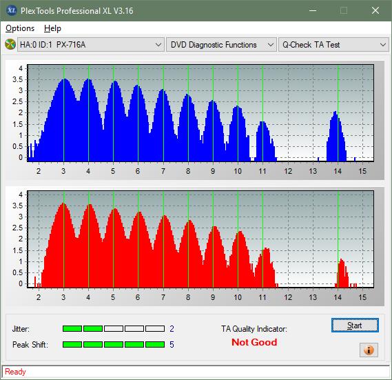 Plextor PX-612U-ta-test-inner-zone-layer-1-_4x_px-716a.png