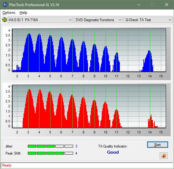 Plextor PX-612U-ta-test-inner-zone-layer-0-_6x_px-716a.png