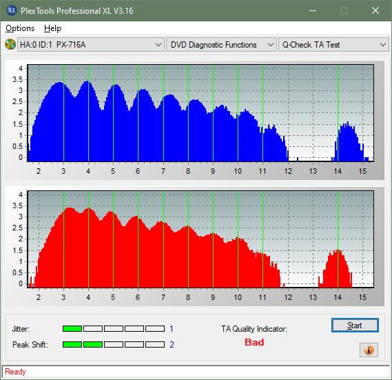 Teac DV-W28S-A93-ta-test-outer-zone-layer-0-_2x_px-716a.png