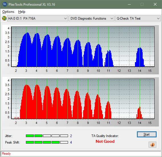 Buffalo DVSM-PC58U2VB-ta-test-inner-zone-layer-0-_4x_px-716a.png