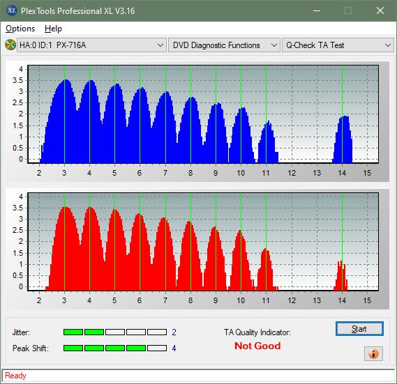 Buffalo DVSM-PC58U2VB-ta-test-inner-zone-layer-0-_8x_px-716a.png