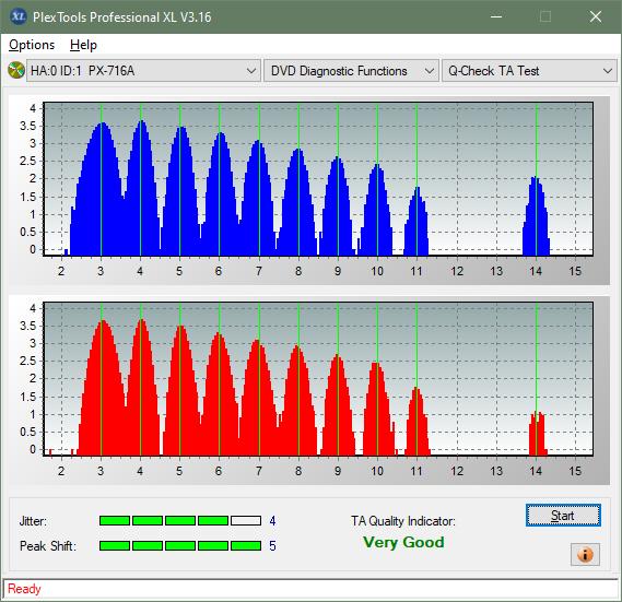 Buffalo DVSM-PC58U2VB-ta-test-outer-zone-layer-0-_8x_px-716a.png