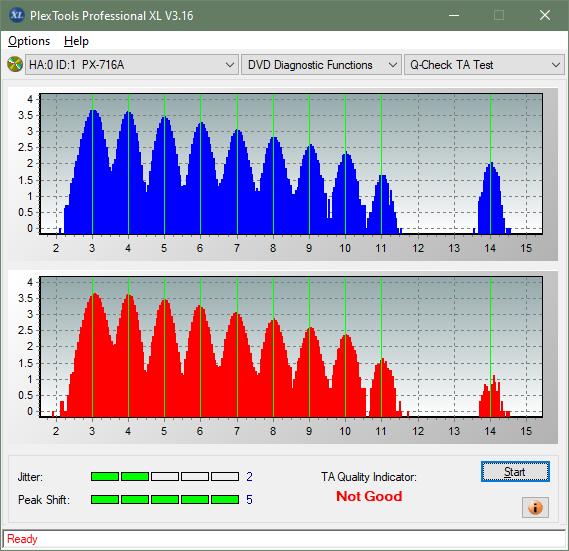 Buffalo DVSM-PC58U2VB-ta-test-outer-zone-layer-0-_4x_px-716a.png