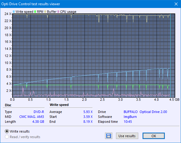 Buffalo DVSM-PC58U2VB-createdisc_8x.png