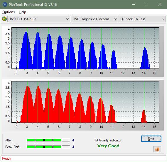 Buffalo DVSM-PC58U2VB-ta-test-inner-zone-layer-0-_3x_px-716a.png