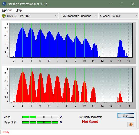 Buffalo DVSM-PC58U2VB-ta-test-middle-zone-layer-0-_4x_px-716a.png