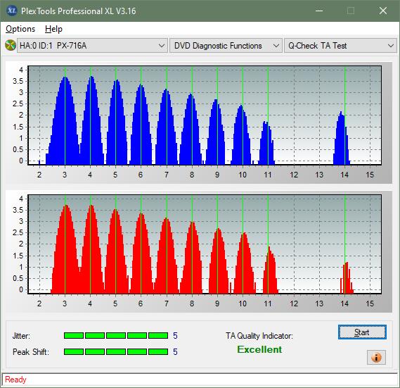 Plextor PX-891SAF Plus-ta-test-middle-zone-layer-0-_4x_px-716a.png