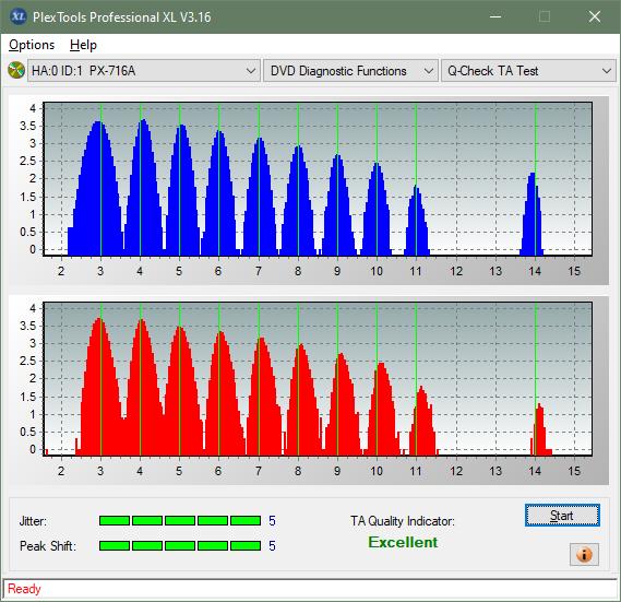 Plextor PX-891SAF Plus-ta-test-middle-zone-layer-1-_6x_px-716a.png
