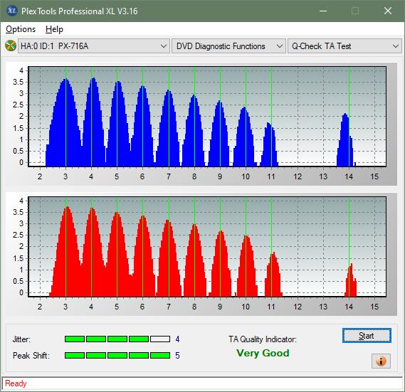 Plextor PX-891SAF Plus-ta-test-inner-zone-layer-0-_8x_px-716a.png