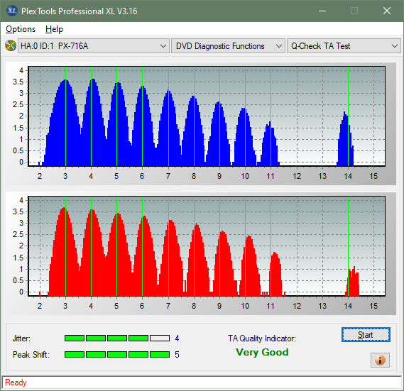 Plextor PX-891SAF Plus-ta-test-inner-zone-layer-1-_8x_px-716a.png