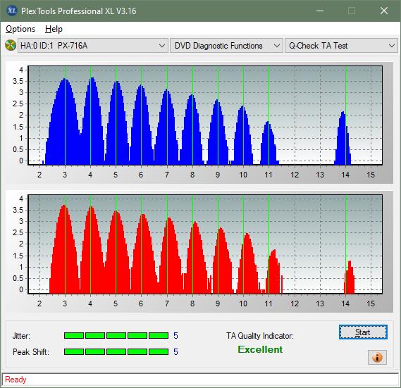 Plextor PX-891SAF Plus-ta-test-middle-zone-layer-1-_8x_px-716a.png