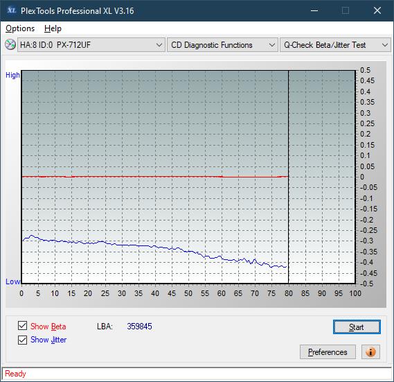 Plextor PX-891SAF Plus-betajitter_8x_px-712uf.png
