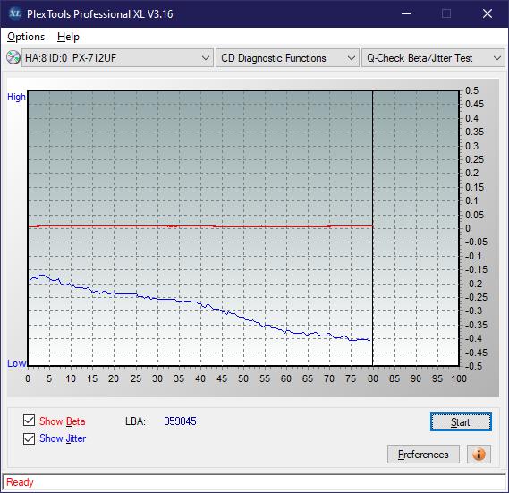 Plextor PX-891SAF Plus-betajitter_16x_px-712uf.png