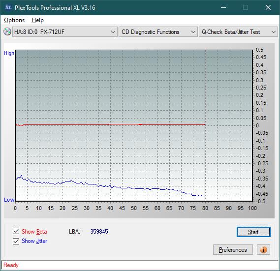 Plextor PX-891SAF Plus-betajitter_24x_px-712uf.png