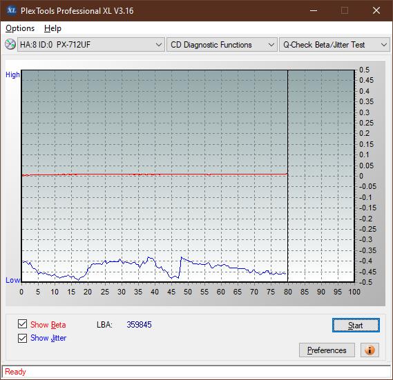 Plextor PX-891SAF Plus-betajitter_32x_px-712uf.png
