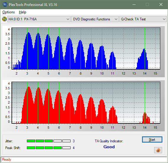 Plextor PX-891SAF Plus-ta-test-inner-zone-layer-0-_4x_px-716a.png