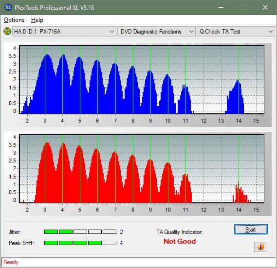 Plextor PX-891SAF Plus-ta-test-inner-zone-layer-0-_6x_px-716a.png