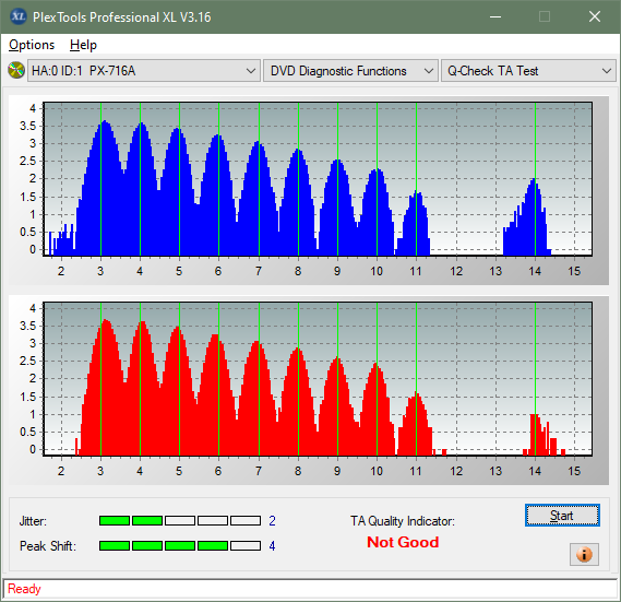 Plextor PX-891SAF Plus-ta-test-middle-zone-layer-0-_6x_px-716a.png