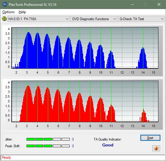 Plextor PX-891SAF Plus-ta-test-inner-zone-layer-0-_16x_px-716a.png
