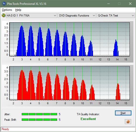 LG GUD0N-ta-test-inner-zone-layer-1-_4x_px-716a.png