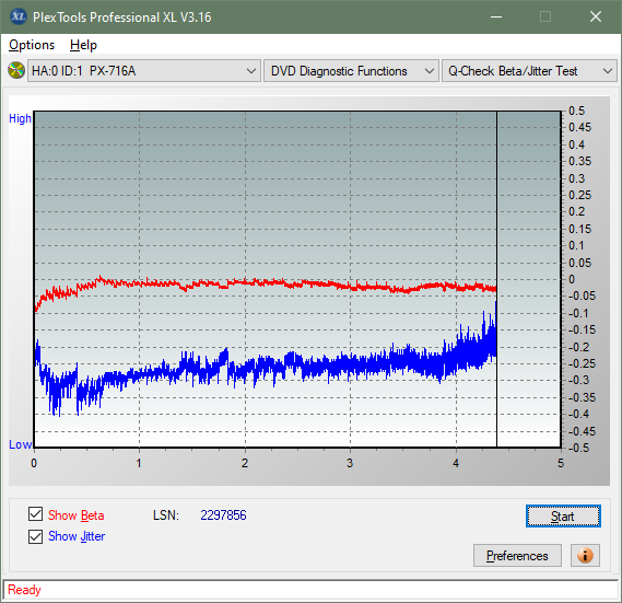 Plextor PX-891SAF Plus-betajitter_8x_px-716a.png
