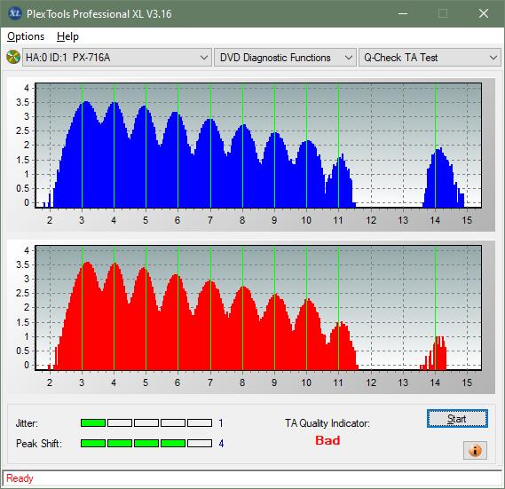 Plextor PX-891SAF Plus-ta-test-middle-zone-layer-0-_8x_px-716a.png