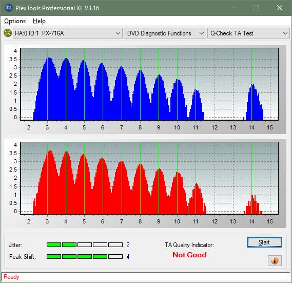 Plextor PX-891SAF Plus-ta-test-inner-zone-layer-0-_12x_px-716a.png
