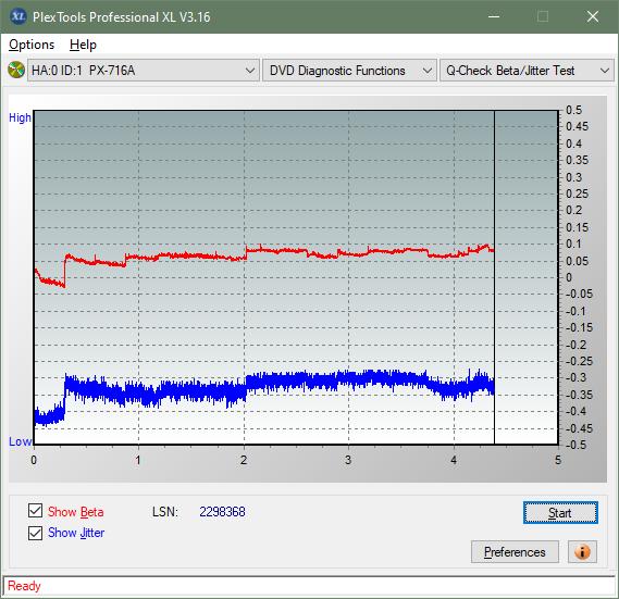 LG GUD0N-betajitter_2x_px-716a.png