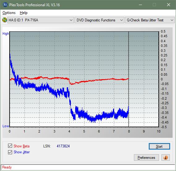 Plextor PX-891SAF Plus-betajitter_4x_px-716a.png