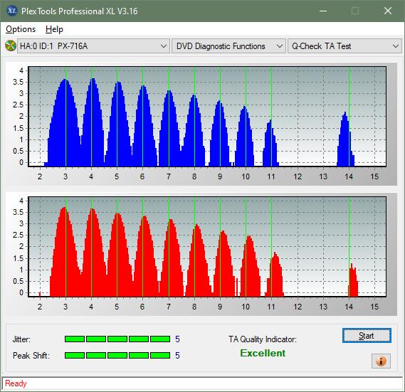 Plextor PX-891SAF Plus-ta-test-inner-zone-layer-1-_4x_px-716a.png