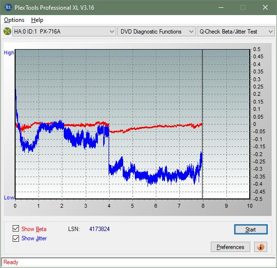 Plextor PX-891SAF Plus-betajitter_6x_px-716a.png
