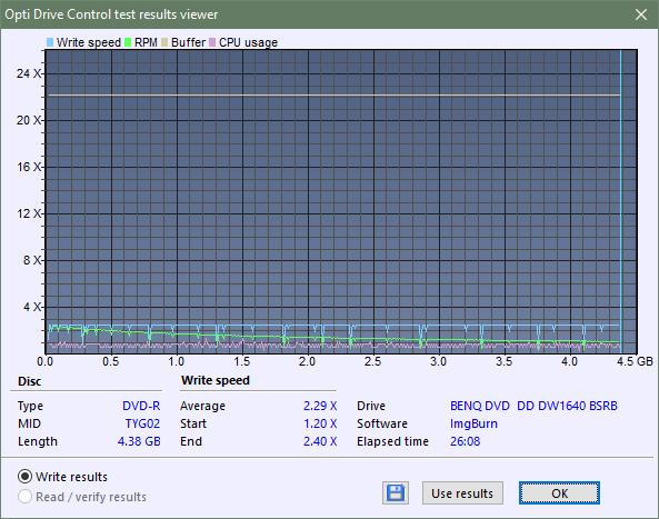 BenQ 1640 / BenQ EW164B-createdisc_2.4x.png