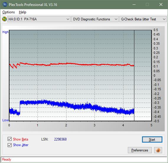 LG GUD0N-betajitter_4x_px-716a.png