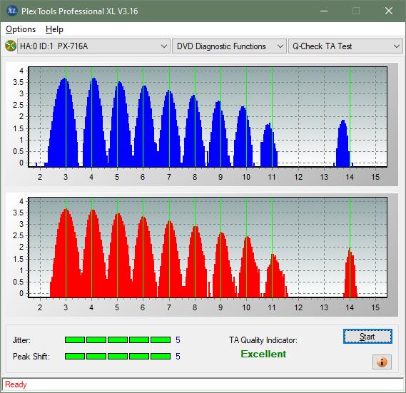 LG GSA-T40F-ta-test-inner-zone-layer-1-_2.4x_px-716a.png