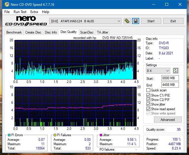 HP AD-7251H-H5 (Optiarc AD-7261S Clone)-dq_12x_ihas124-b.png